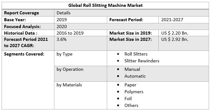 Global-Roll-Slitting-Machine-Market-3