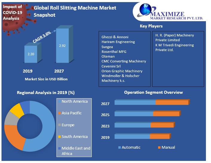 Global-Roll-Slitting-Machine-Market