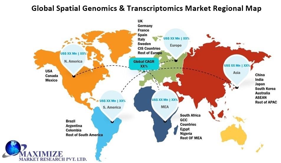 Global Spatial Genomics & Transcriptomics Market 2
