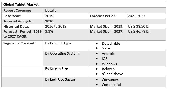 Global-Tablet-Market-3