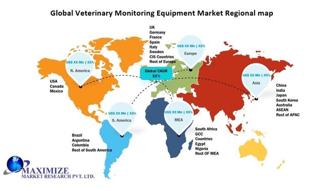 Global Veterinary Monitoring Equipment Market