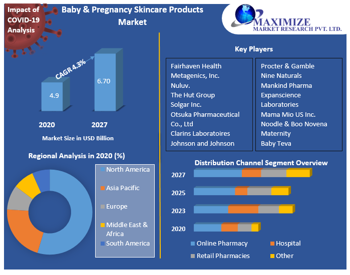 Baby-Pregnancy-Skincare-Products-Market.png
