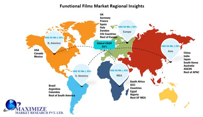 Functional Films Market by Regional