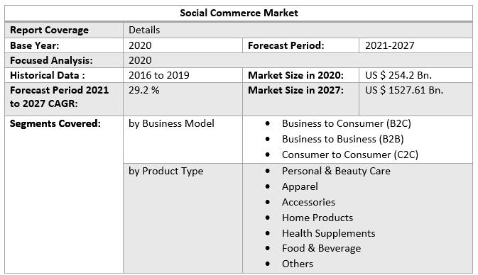 Social Commerce Market 5