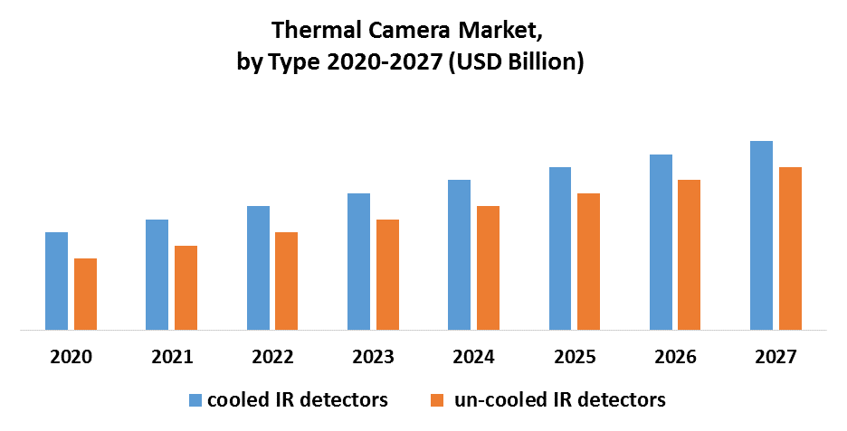 Thermal Camera Market 1