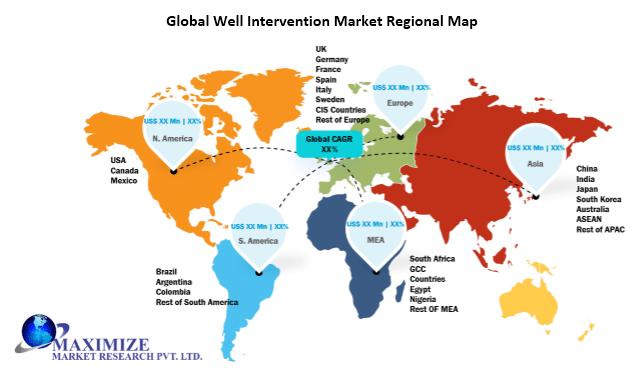 Well Intervention Market 1